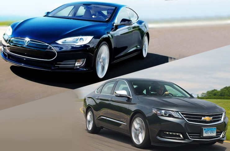 Top Cars in Road Tests Best and Worst Cars